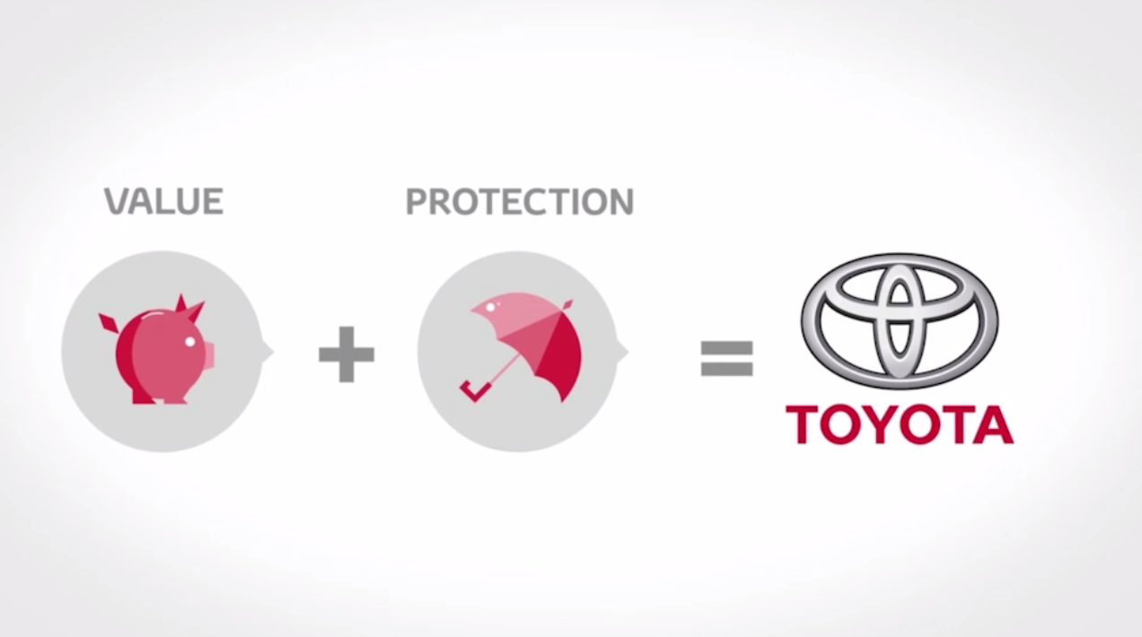 Why buy Toyota Insurance